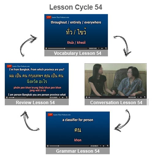 learn thai podcast lesson cycle