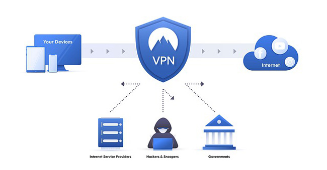 best-vpn-thailand