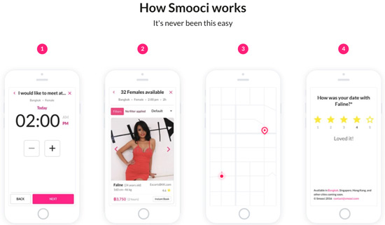 smooci dating site