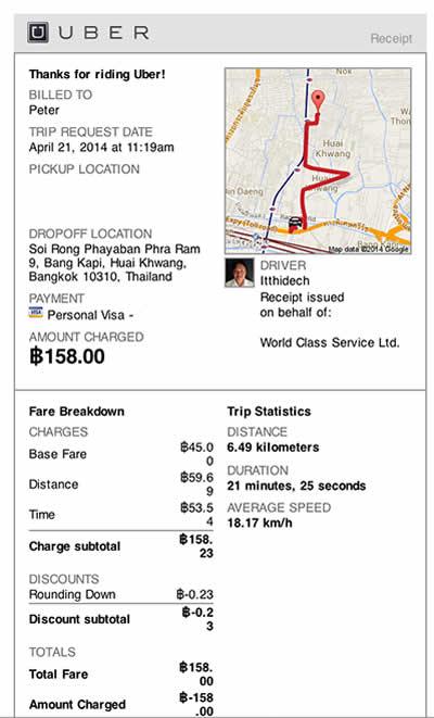 Uber Taxi Bangkok