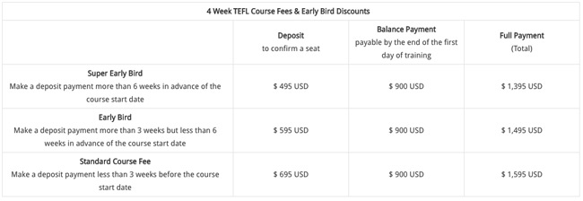 see-tefl-pricing