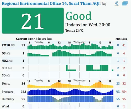 surat-thani-pollution