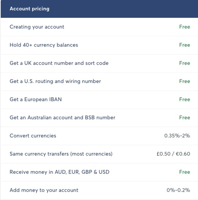 transferwise-borderless-review-account-pricing-US