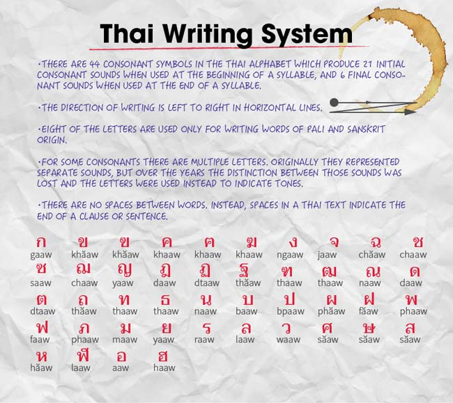 write-name-thai