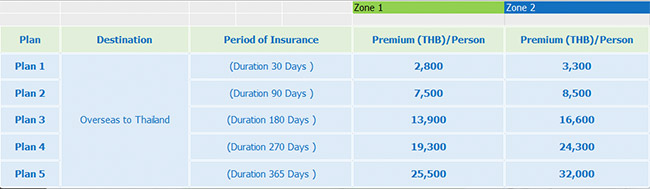 axa-covid-insurance-prices