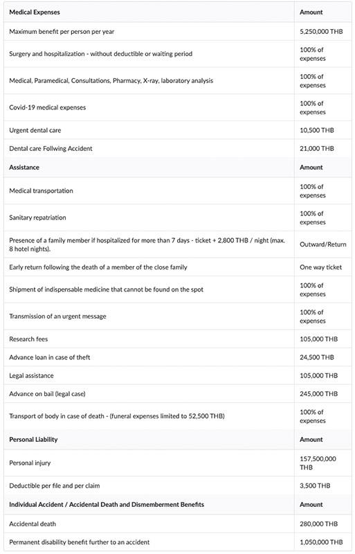 covid-19-insurance-thailand