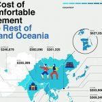 cost-retirement-asia